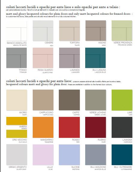 Awesome Colori Cucine Lube Contemporary - Ideas & Design 2017 ...